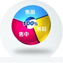 全程全面迅捷的技术支持和服务,贯穿售前,售中,售后