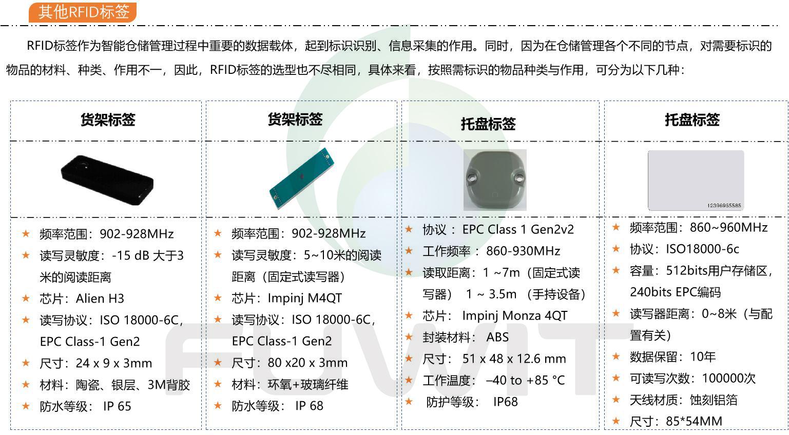 RFID更多产品.jpg