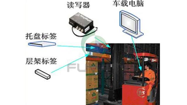 RFID烟草仓储,RFID物流仓储,RFID叉车仓储