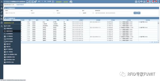 UWB人员定位系统