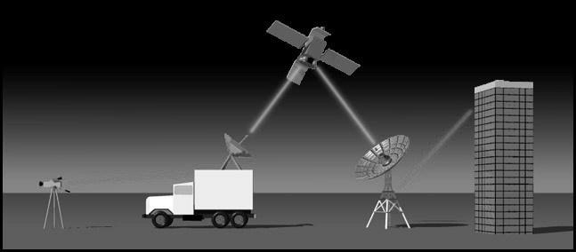广播电视FSO千兆无线通信解决方案