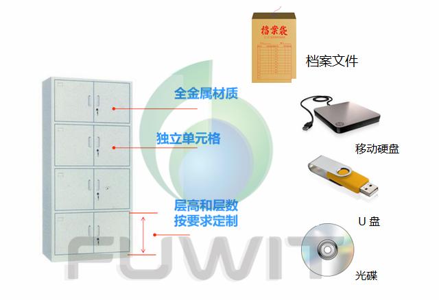 基于RFID技术的涉密智能档案柜