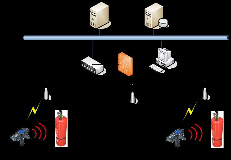 基于消防器材RFID固定资产管理系统解决方案